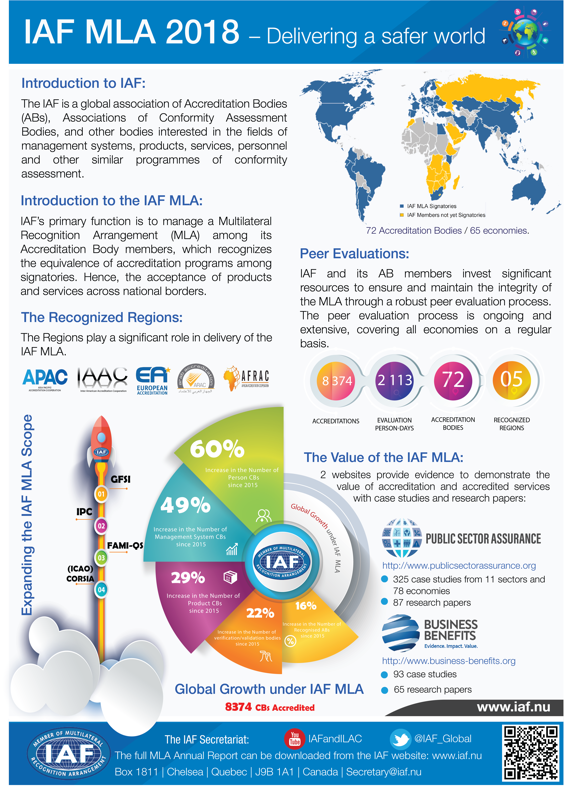 You are currently viewing Relatório Anual do IAF MLA 2018